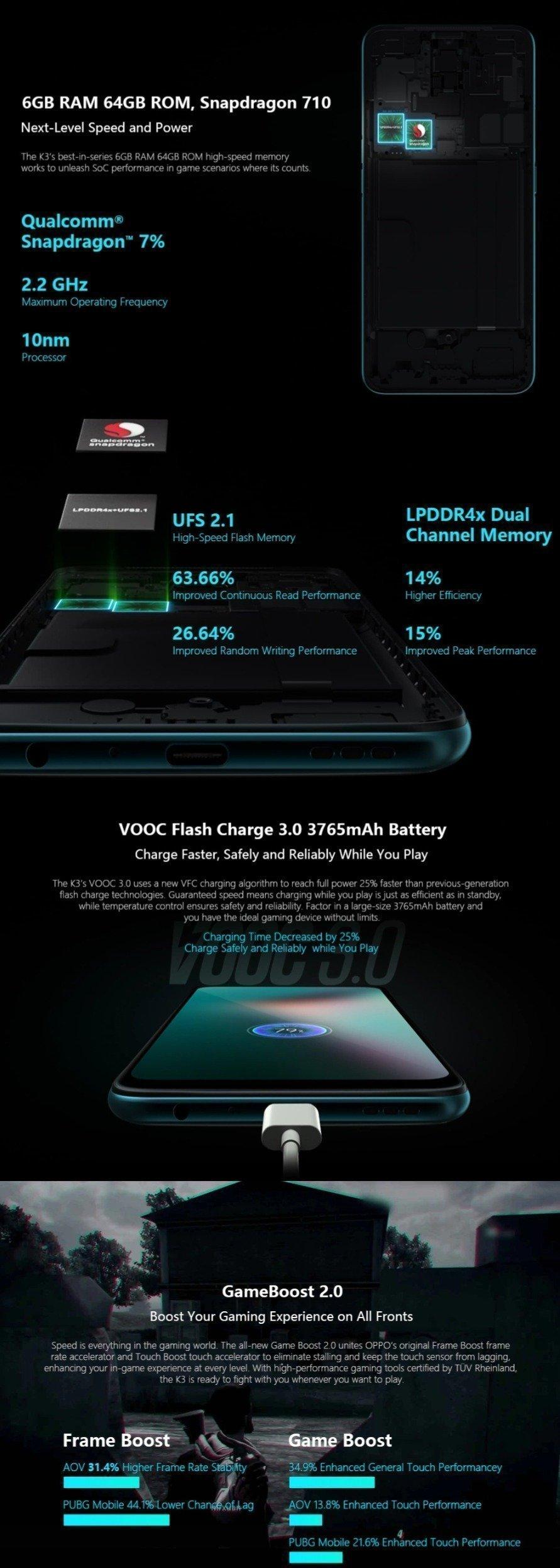 Oppo K3 4G Smartphone Deals 2020