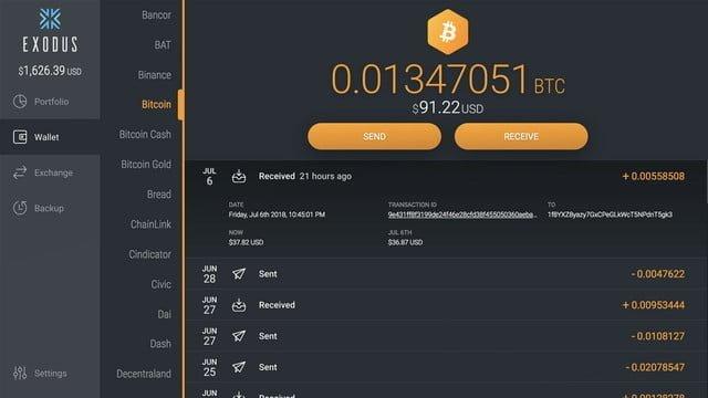 Sell Bitcoin ( Shopping with Bitcoin)